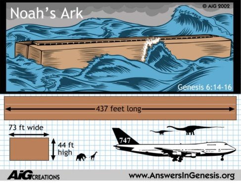 Noah's Ark to scale showing it was larger than a 747 jumbo jet